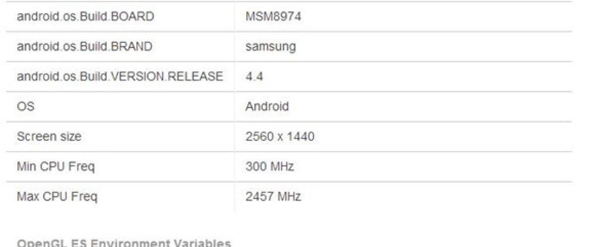 เบนช์มาร์ค SM-G900S ปรากฏ ใช้หน้าจอ 1440p ซีพียู 2.4 GHz
