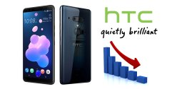 HTC ยอดรายได้รวมร่วงต่อเนื่อง ลดลงจากไตรมาสเดียวกันในปี 2017 ถึง 58 % !!