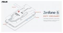 ASUS ZenFone 6 2019 จะใช้ชิป Snapdragon 855 แบต 5000 mAh พร้อมภาพหลุดเคสใส