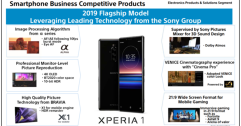 Sony เผยแผนการตลาดของฝั่งมือถือ ยืนยันว่าจะหยุดโฟกัสในแถบเอเชียไปอีกซักระยะ