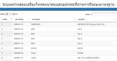 [SP Update] Samsung Galaxy Note10+ และ Honor 20 Pro ผ่าน กสทช. แล้ว