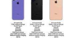 สรุปข่าวหลุด Apple iPhone 11 ทั้งสเปคและราคา ก่อนเปิดตัวคืนนี้