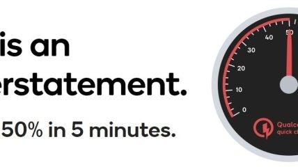 เตรียมพบกับมือถือ Qualcomm Snapdragon 875 พร้อมระบบชาร์จเร็ว 100 วัตต์ ไตรมาสแรกปี 2021
