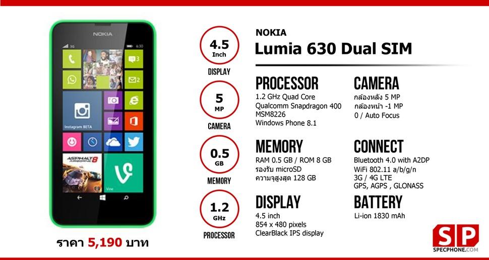 nokia lumia 630 manual pdf