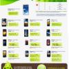 รวมราคาและโปรโมชันจาก Operator ในงาน Thailand International Mobile Show 2012