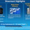 Intel เปิดตัวสถาปัตยกรรม Silvermont มาพร้อมชิป Atom แบบ SoC รุ่นใหม่แรงกว่าเดิม กินไฟน้อยลง