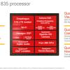 เปิดตัว Snapdragon 835 octa-core ความเร็ว 2.45 GHz รองรับกล้อง 32 ล้านพิกเซล!!