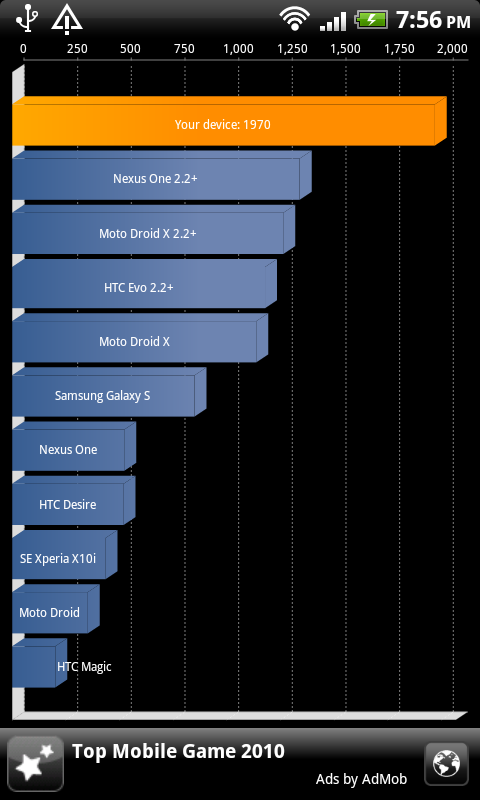 HTC DS HD Quadrant1