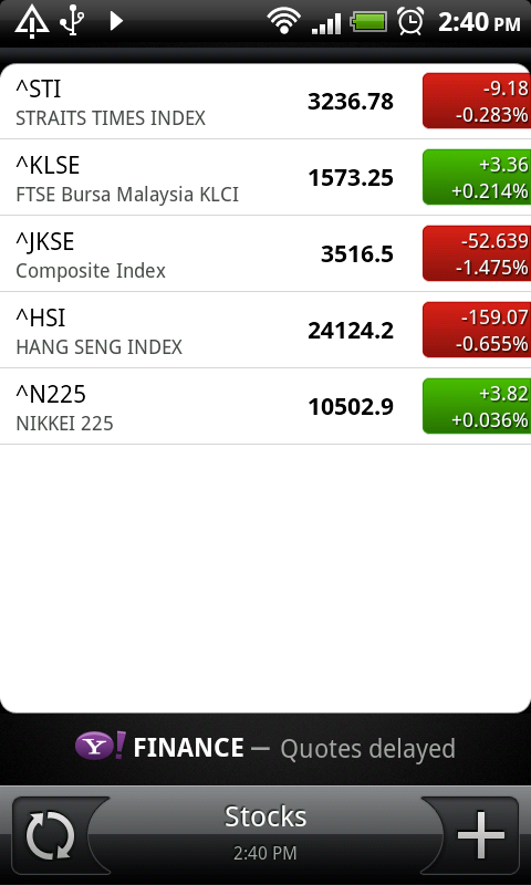 HTC DS HD Stocks
