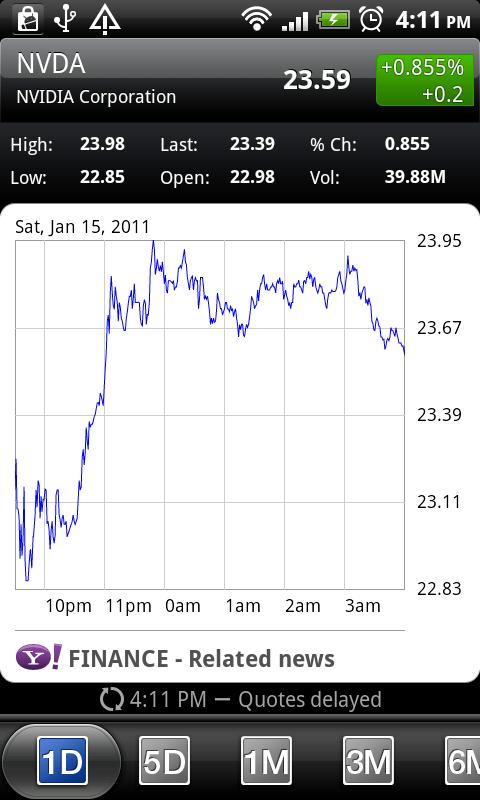 HTC DS HD Stocks2