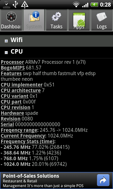 HTC System 2