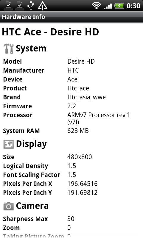 HTC System 3