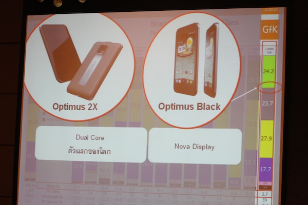 LG Optimus 2x Black 27