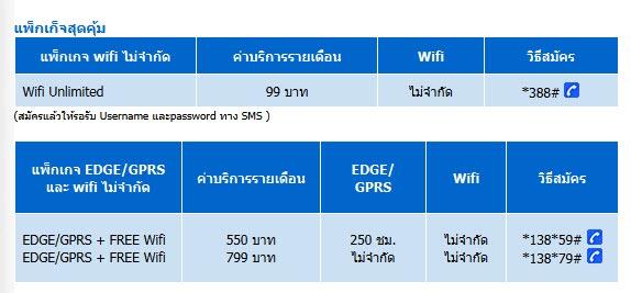 AIS จับมือ 3BB เปิดให้บริการ Wi-Fi ไม่จำกัดในราคาเริ่มต้น 99 บาทต่อเดือน