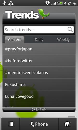 trend widget
