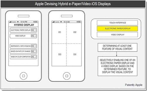 Apple จะจับจอ LCD แบบ Hybrid E Ink ลง iPhone 5 แล้วหรือนี่ !!!