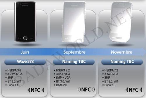 ไตรมาส 4 Samsung ส่งมือถือ Bada 2.0 ลงชิงชัยแน่