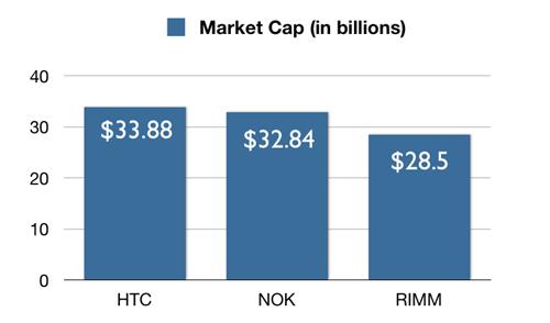 market-cap-