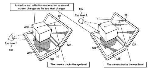 เงียบไปนาน…Nokia ซุ่ม พัฒนาจอคู่แสดงผล 3D/2D
