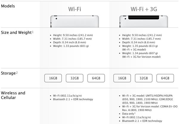 iPad2 6
