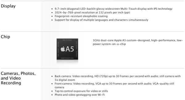iPad2 7