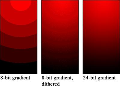 Colour_banding_example01