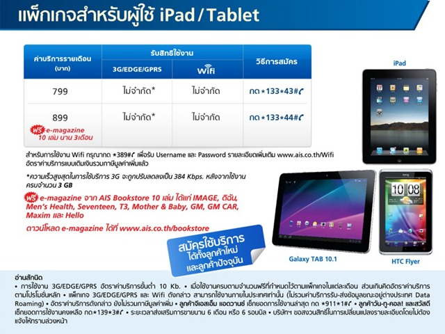package tablet
