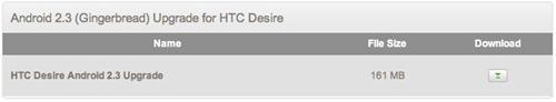HTC-Desire-2.3-gingerbread-update