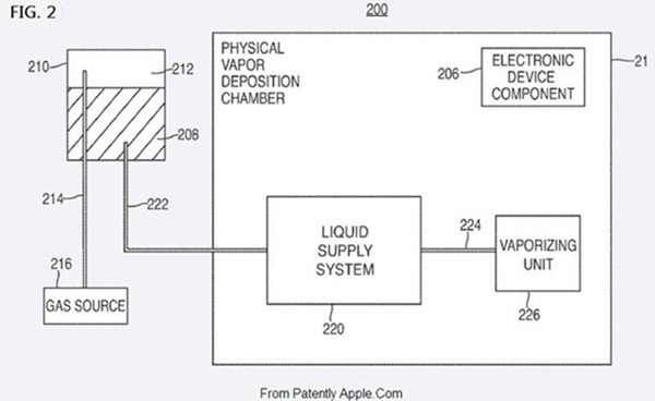 apple-patent-application-oleophobic