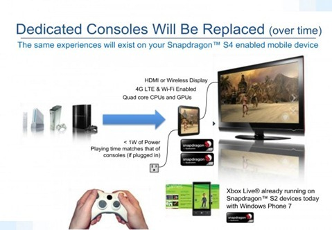 game-consoles-replaced-630x437