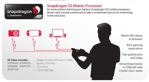 snapdragon-s2