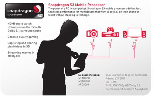 snapdragon s3 thumb