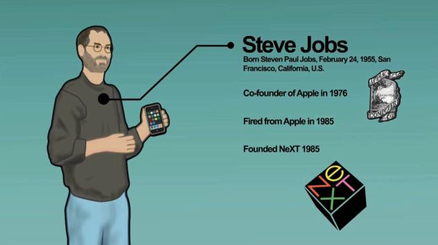 CNET ในอังกฤษขอนำเสนอวีดีโออนิเมชั่นที่บอกความเป็นมาของ Apple iPhone เพื่อรำลึกถึง Steve Jobs