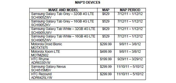 galaxy nexus and htc rezound priced at 299 and launching on november 10th