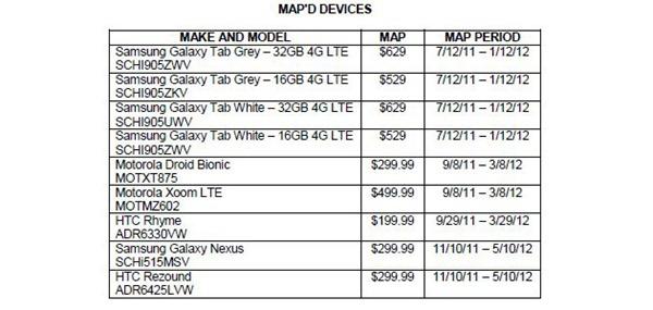 หลุดราคา Galaxy Nexus ค่าย Verizon พร้อมวันเปิดตัวอย่างไม่เป็นทางการ 10 พฤศจิกานี้!
