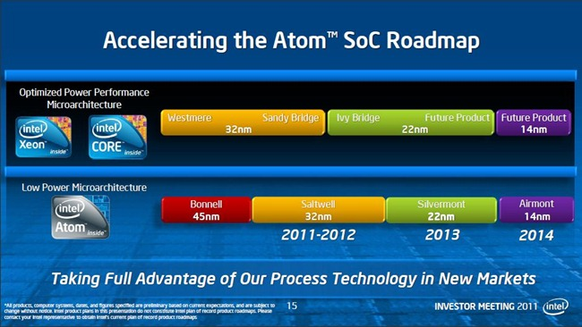 intel-atom-roadmap-airmont