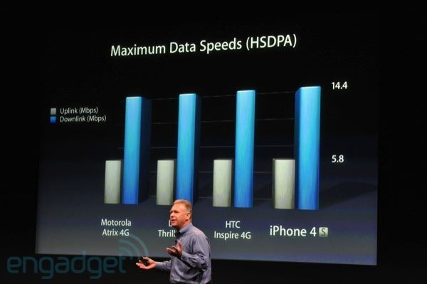 iphone5apple2011liveblogkeynote1425