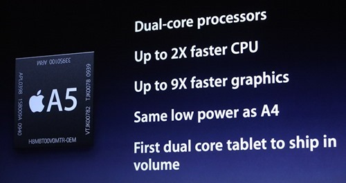 Apple จำเป็นต้องพัฒนาชิปเองเนื่องจากไม่พอใจชิปจาก AMD เเละ Intel