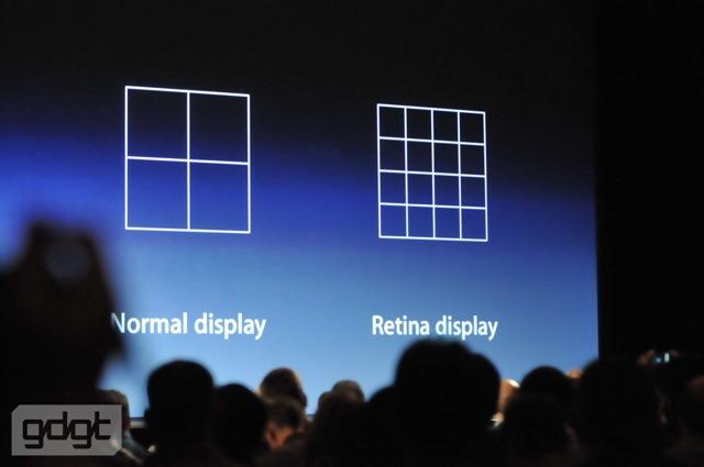 เมื่อ iPad 3 ใช้ Retina Display อะไรจะเกิดขึ้นบ้าง ?