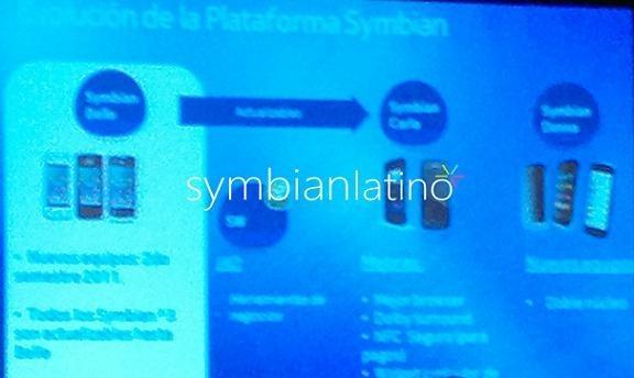 ภาพหลุดจาก Nokia Developer Day เผย Symbian รุ่นต่อไปรหัส Carla, Donna