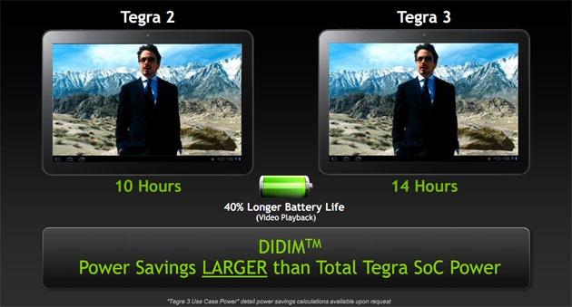 tegra-3-didim