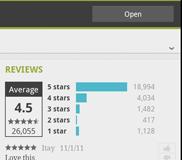 Android Market เวอร์ชันใหม่ 3.3.11 เปลี่ยนเเปลงหน้าตาเเละเพิ่มฟีเจอร์