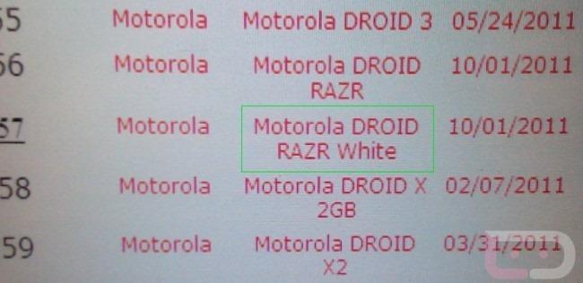 ขาวแท้ต้องมาทีหลัง! หลุดข้อมูล Motorola Droid RAZR สีขาว พร้อมภาพประกอบ