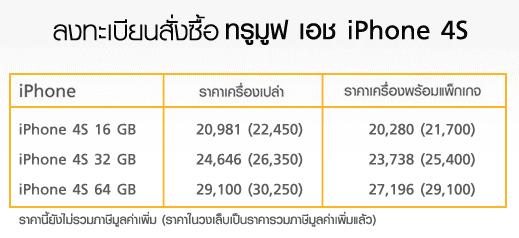 Truemove H ประกาศราคา iPhone 4S อย่างเป็นทางการ ถูกกว่าเดิมเล็กน้อยตามค่าเงิน