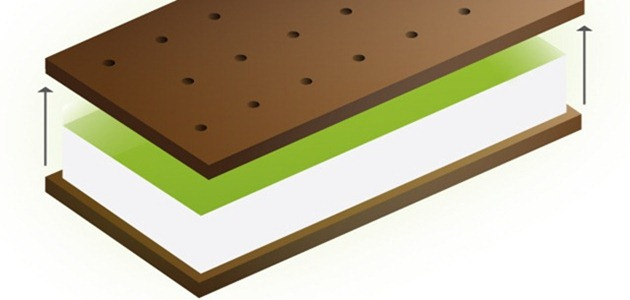 ice-cream-sandwich-open-green