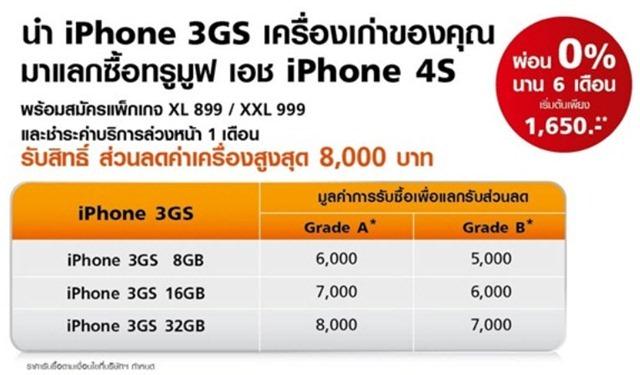 โปรโมชันเปลี่ยน iPhone 3GS เป็น 4S คุ้มค่าหรือไม่ที่จะเเลก