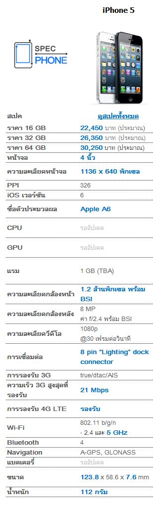 เปรียบเทียบ iPhone 5 เเละ iPhone 4S ว่าต่างกันเเค่ไหน ทั้งสเปก และราคา