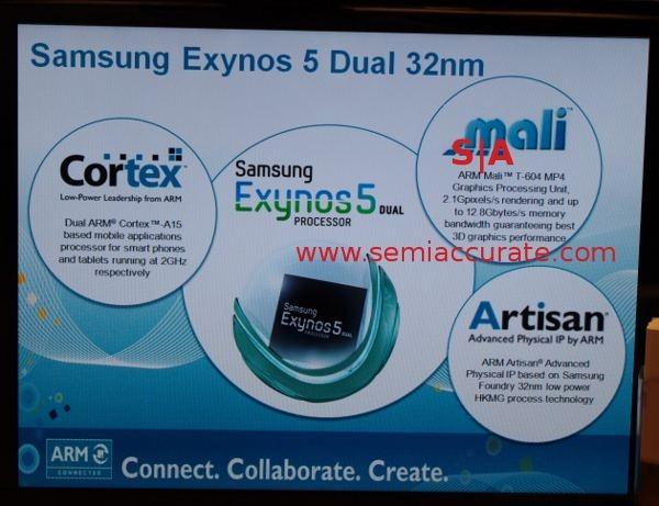 Samsung_Exynos_5_Mali