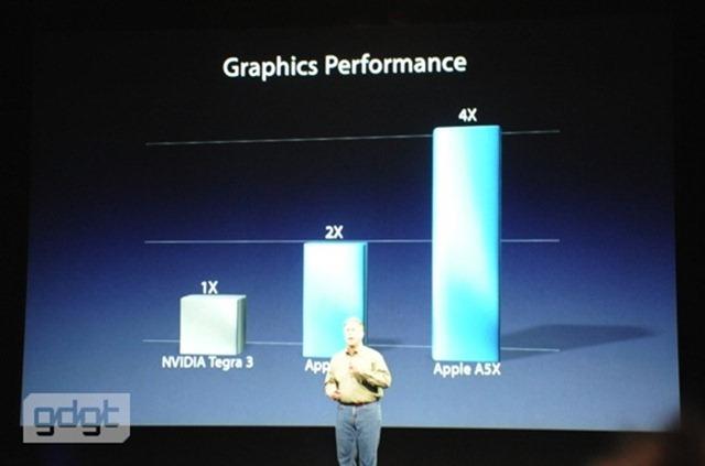 apple-ipad-event-2012_031