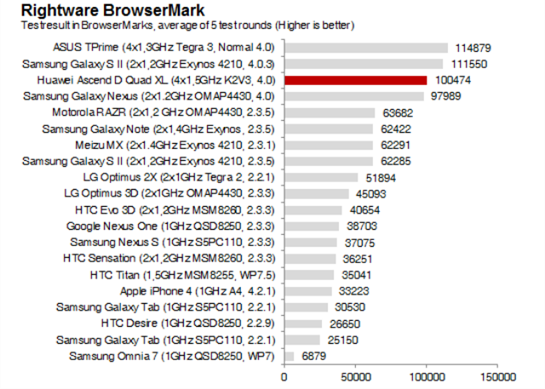 huaweibrowser